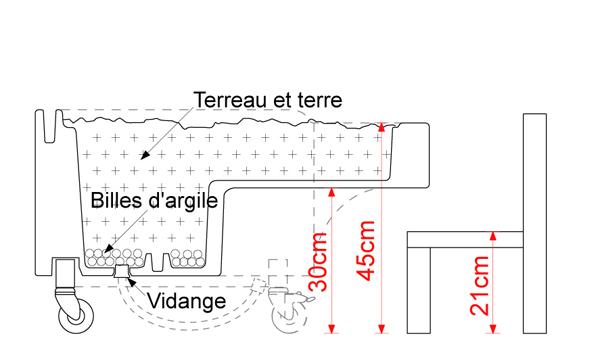 Hortense Mini jardin mobile pour enfant de crèche