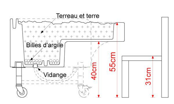 Hortense Mini jardin mobile pour enfant de maternelle