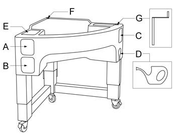 jardiniere ergonomique avec rangements intégrés