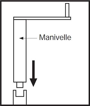 utilisation manivelle schema étape 3