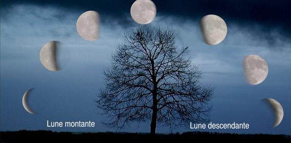 Lune montante Lune descendante