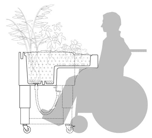 adaptation handicap au jardinage PMR en fauteuil roulant
