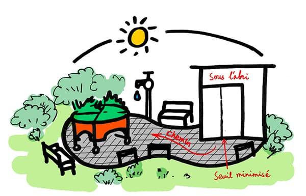 conception jardin therapeutique verdurable