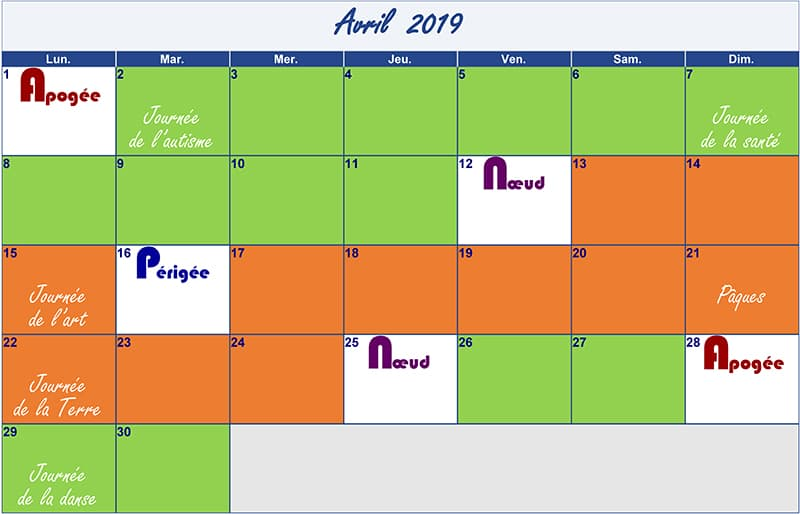 calendrier lunaire avril 2019 Verdurable
