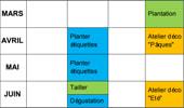 calendrier des ateliers
