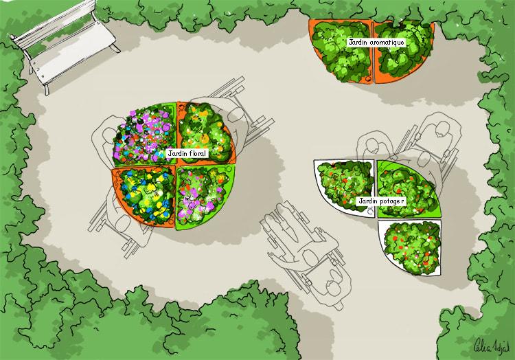 aménager un jardin thérapeutique dans un petit espace