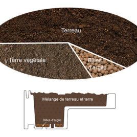 remplissage terre et terreau pour un bac de jardihière Verdurable